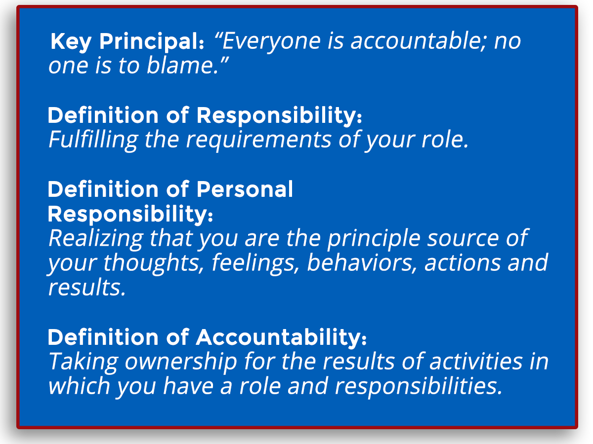 "Stop Playing the ""Blame Game"" in Your Organization with a Shift in Mindset Accountability Key Principle"