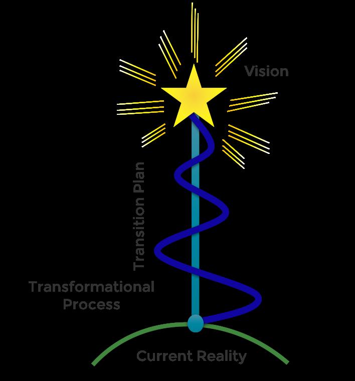 Vision Graphic